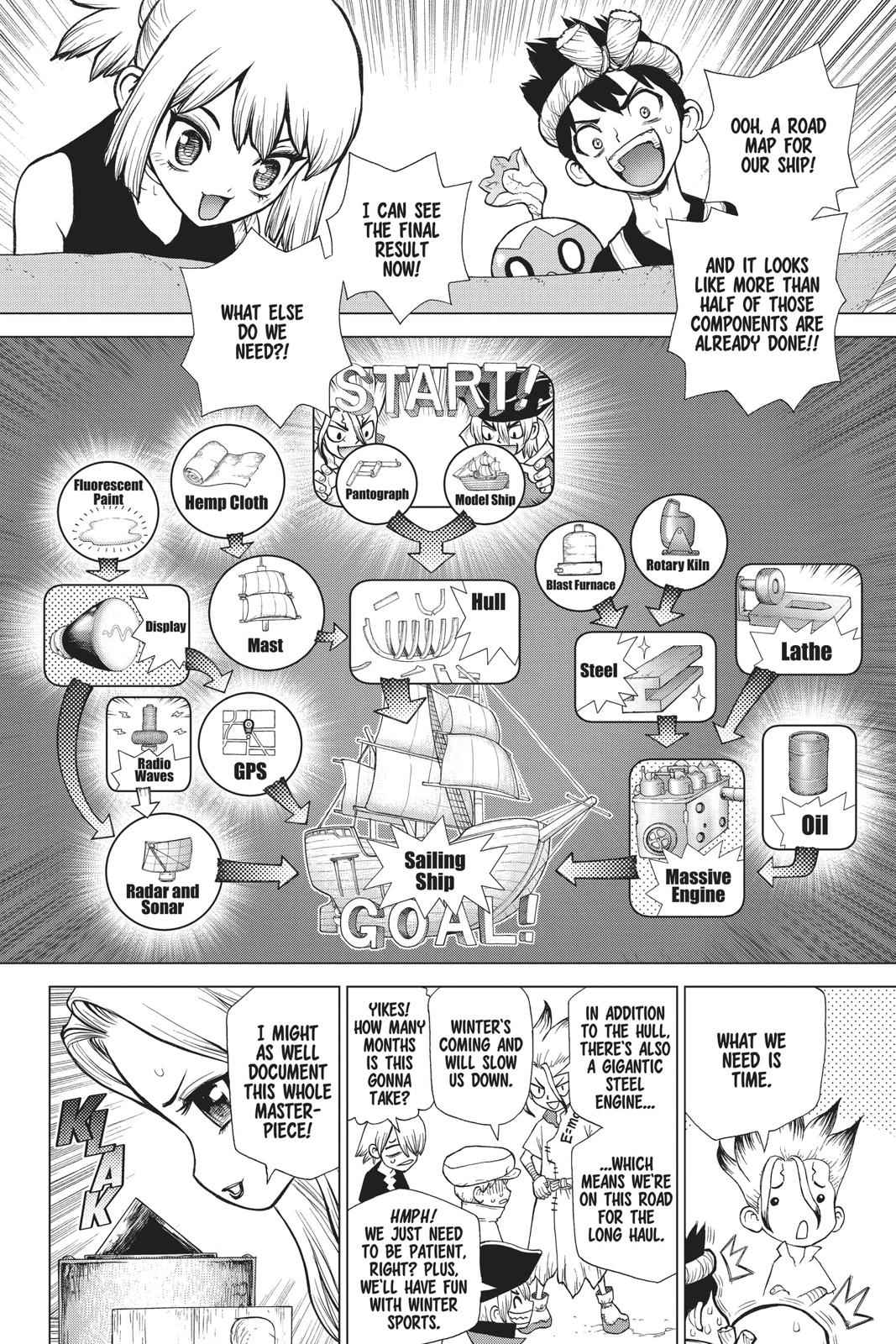 Dr. Stone Chapter 99 Page 4