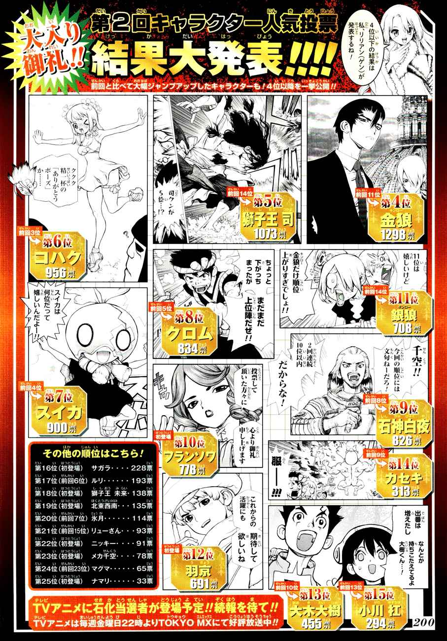Dr. Stone Chapter 115 Page 2