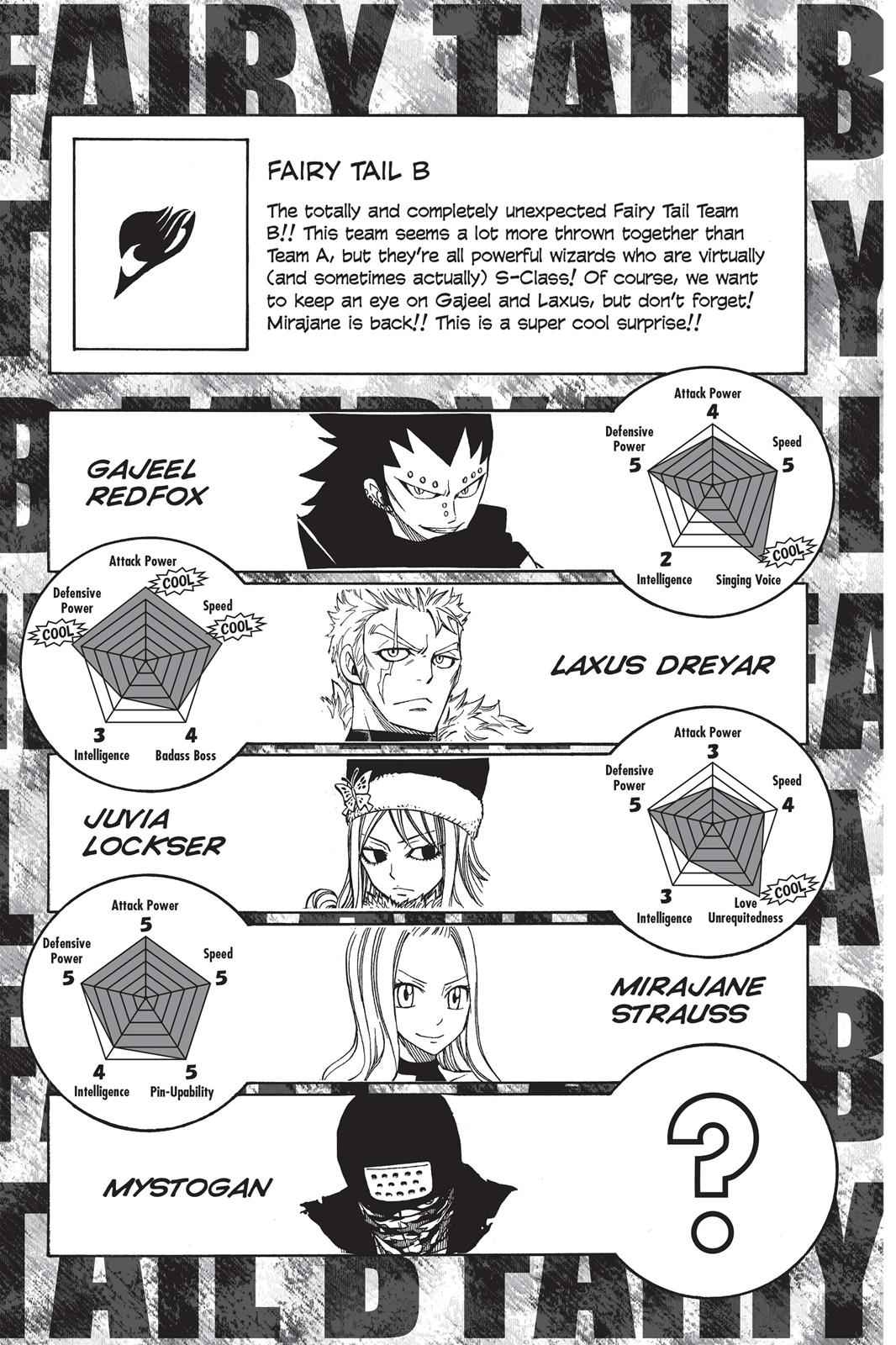 Fairy Tail Chapter 274 Page 23