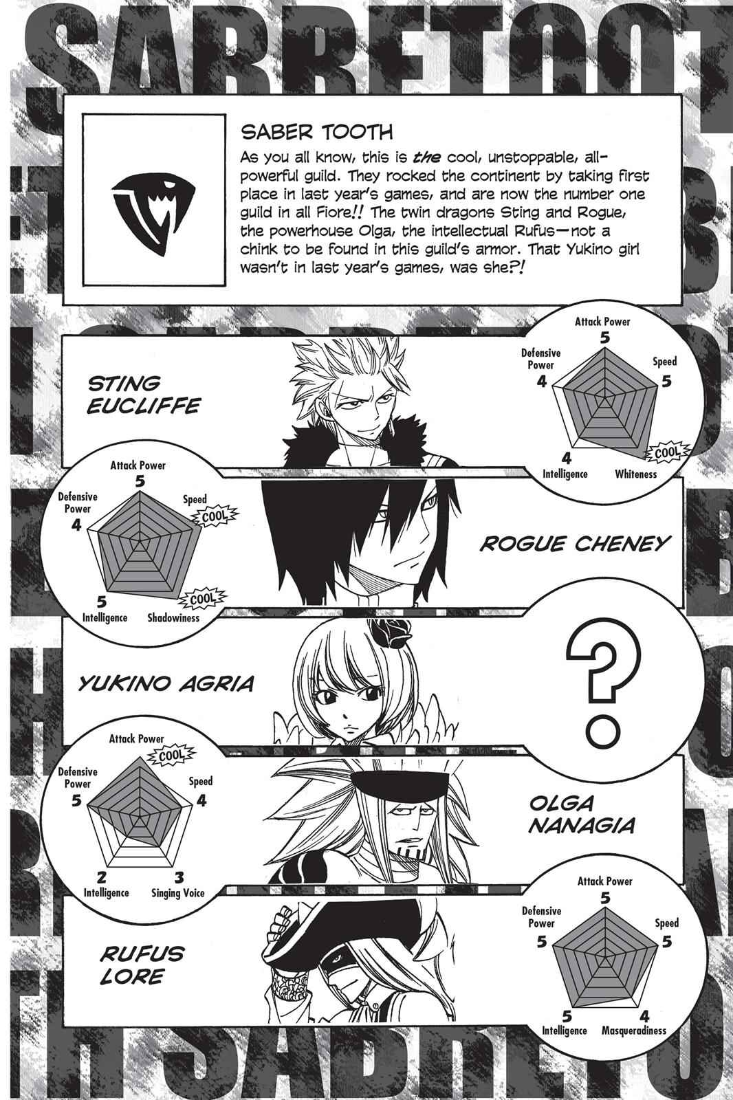 Fairy Tail Chapter 274 Page 28
