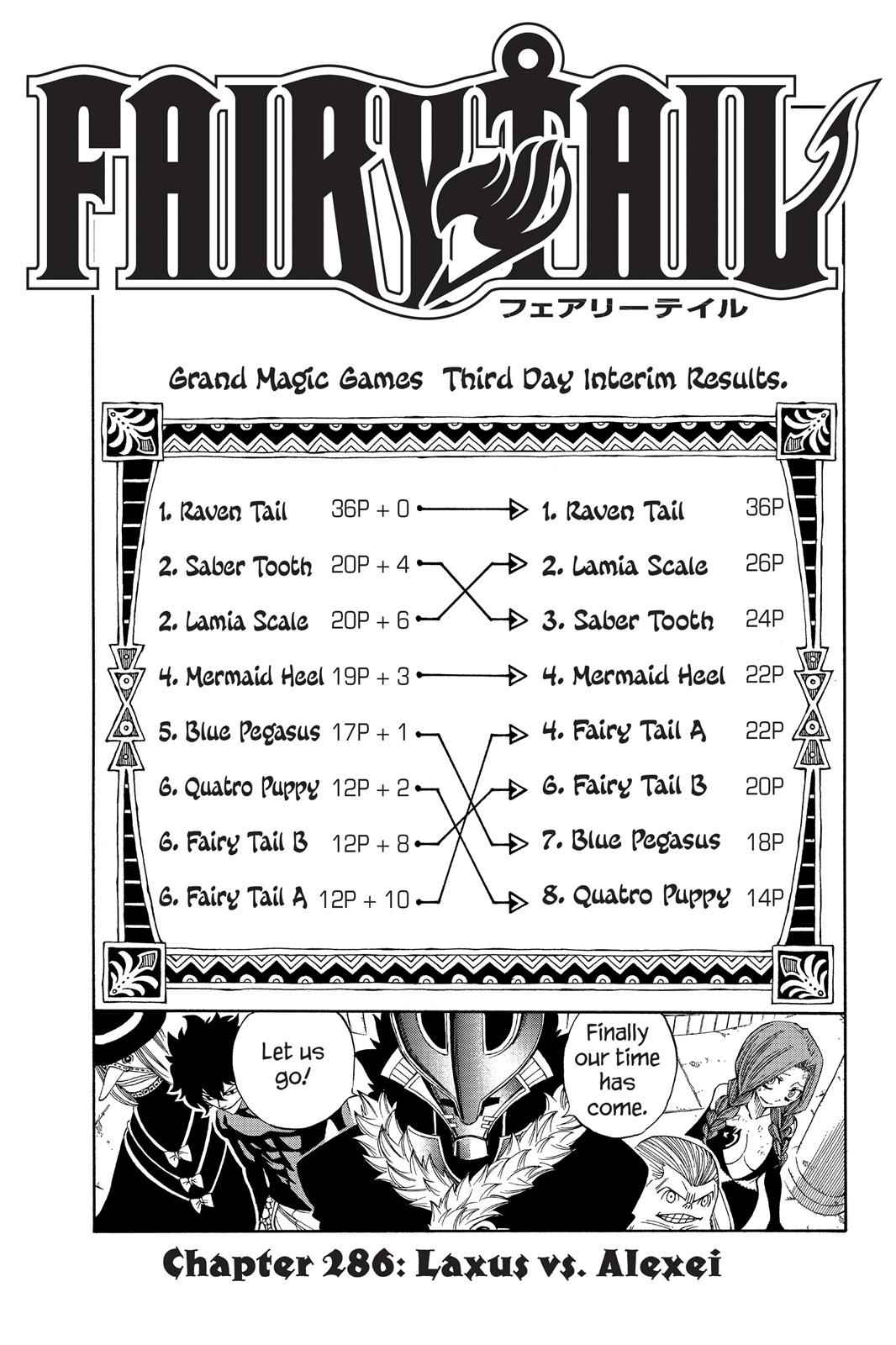 Fairy Tail Chapter 286 Page 1