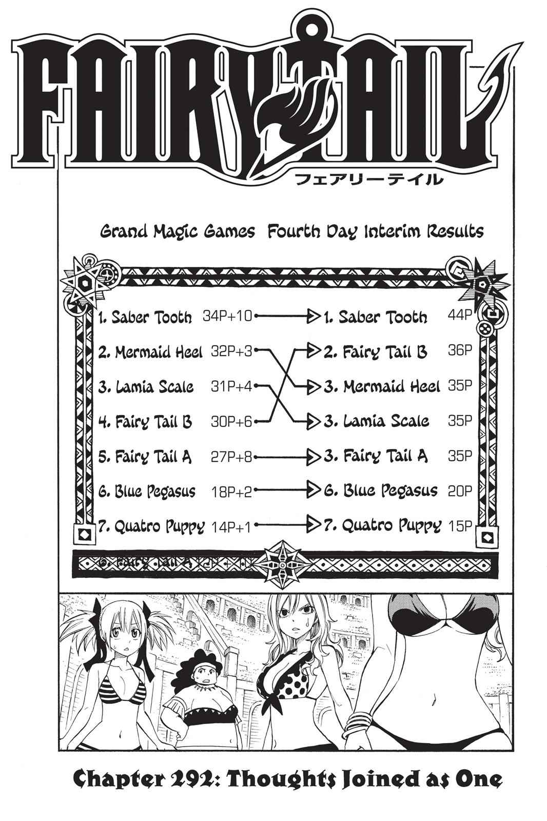 Fairy Tail Chapter 292 Page 5