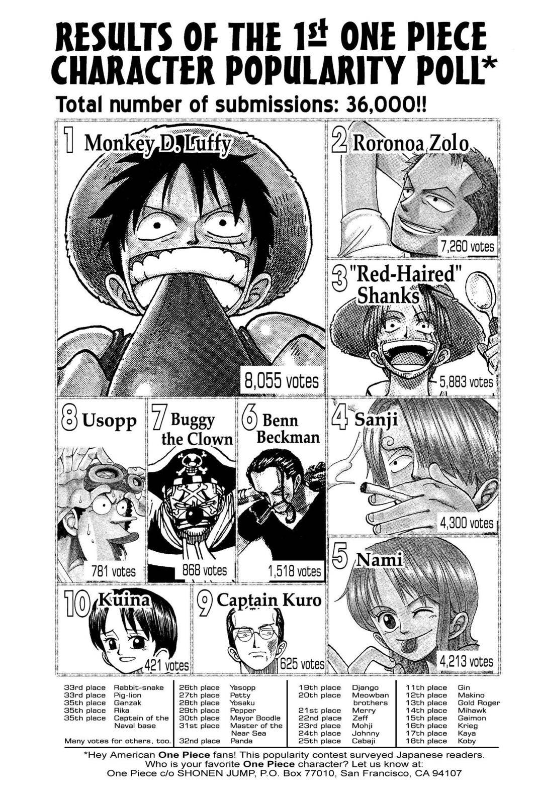 One Piece Chapter 60 Page 20