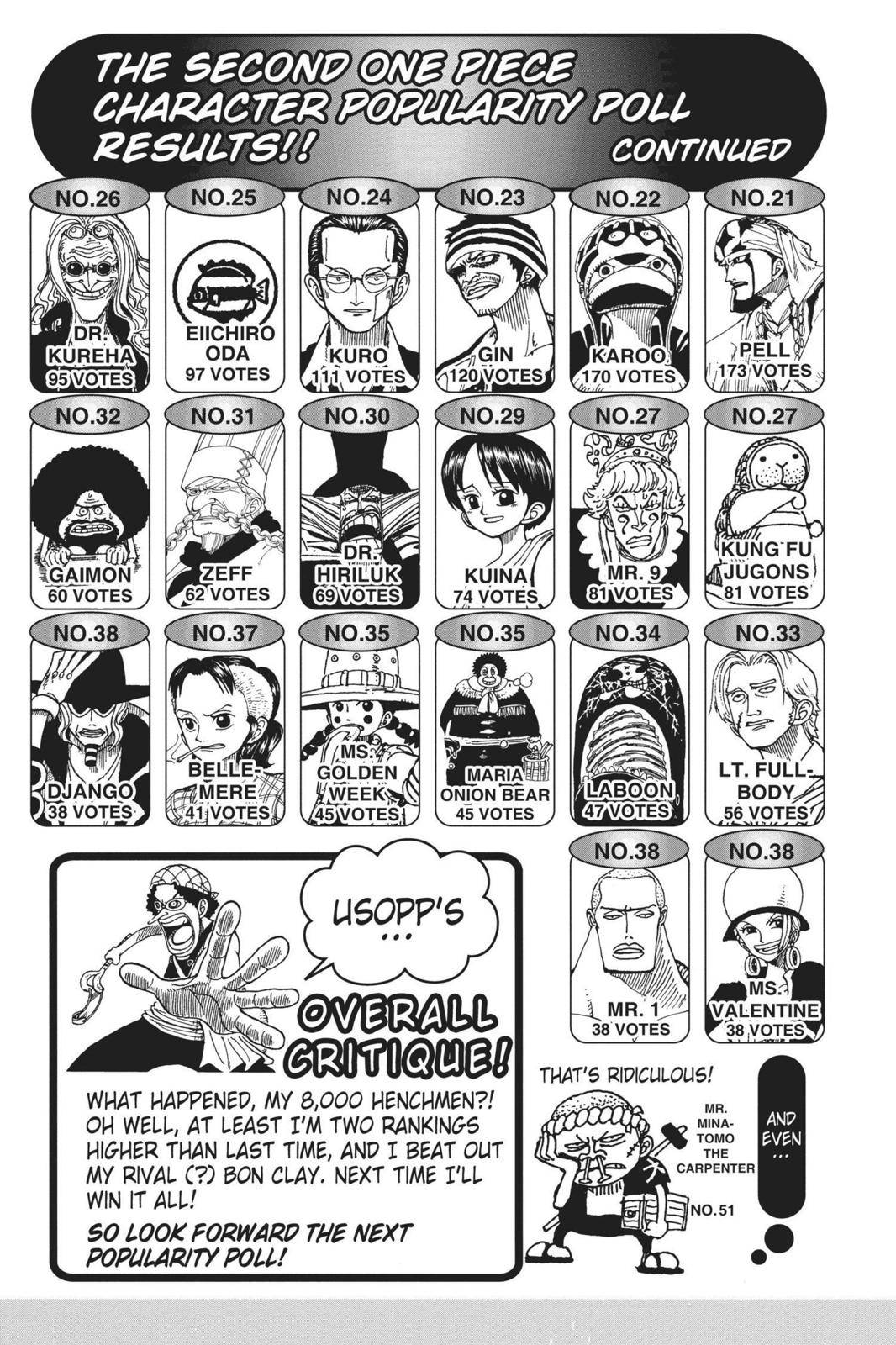 One Piece Chapter 226 Page 21