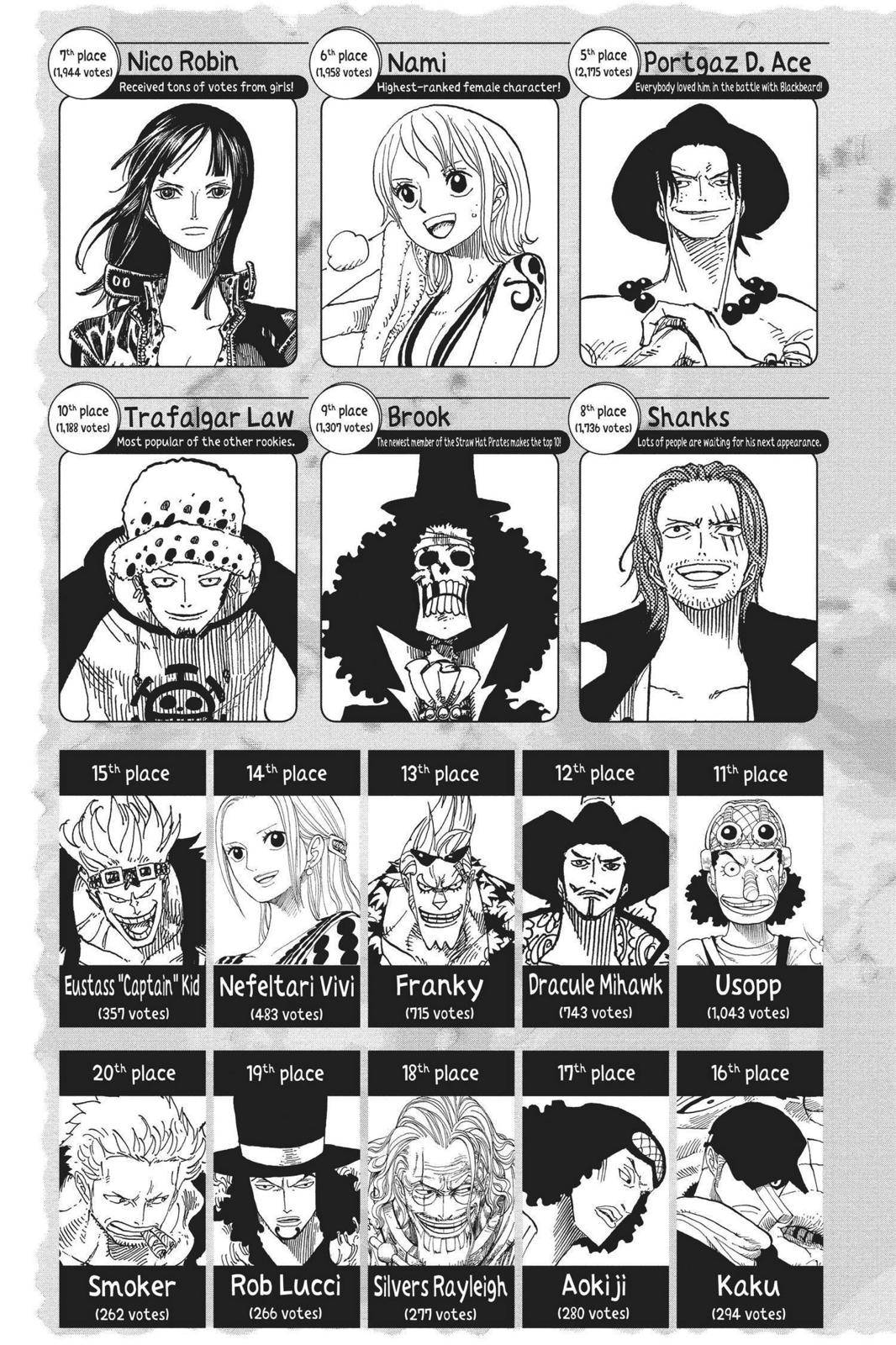 One Piece Chapter 541 Page 21