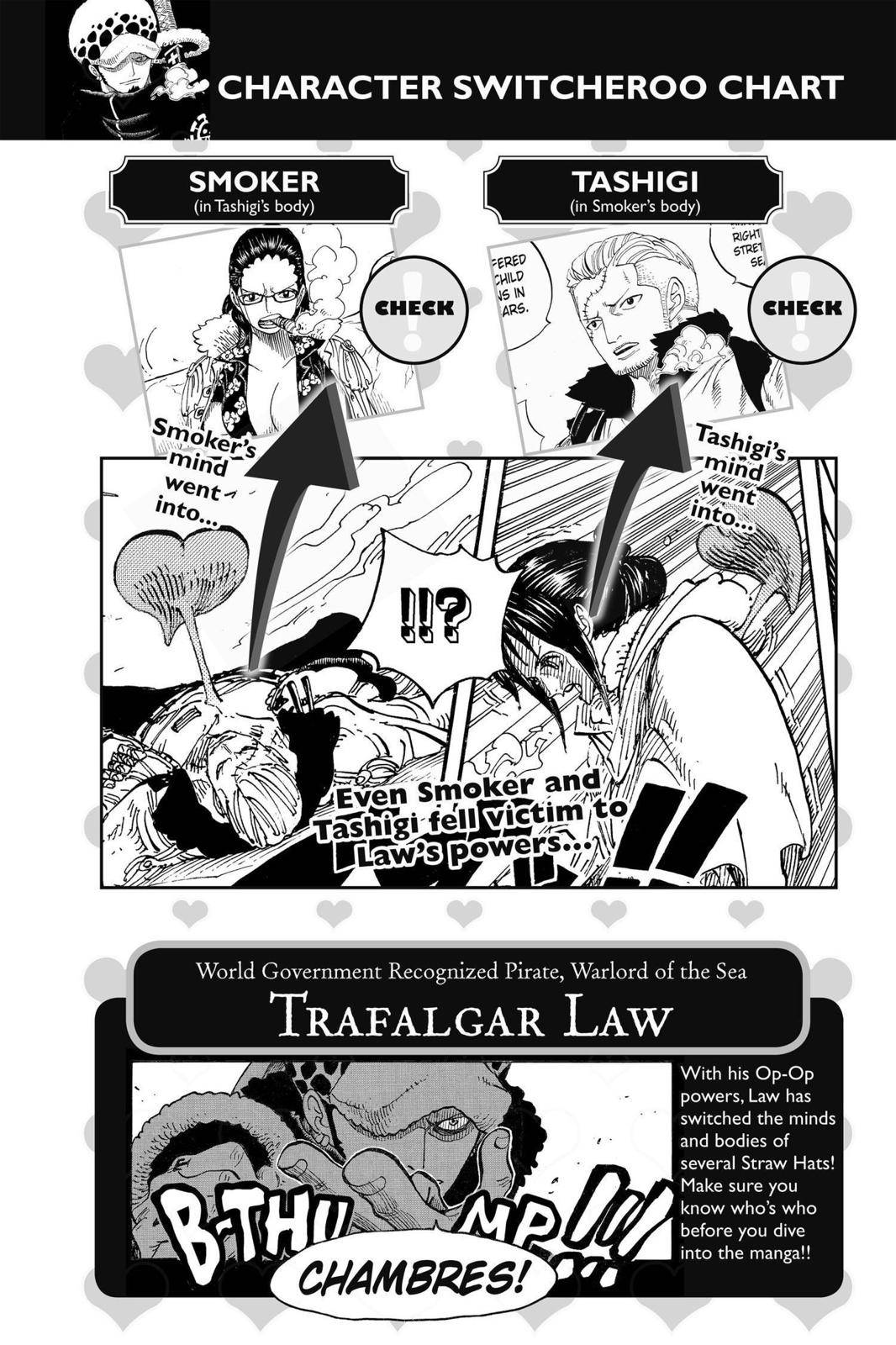 One Piece Chapter 668 Page 8