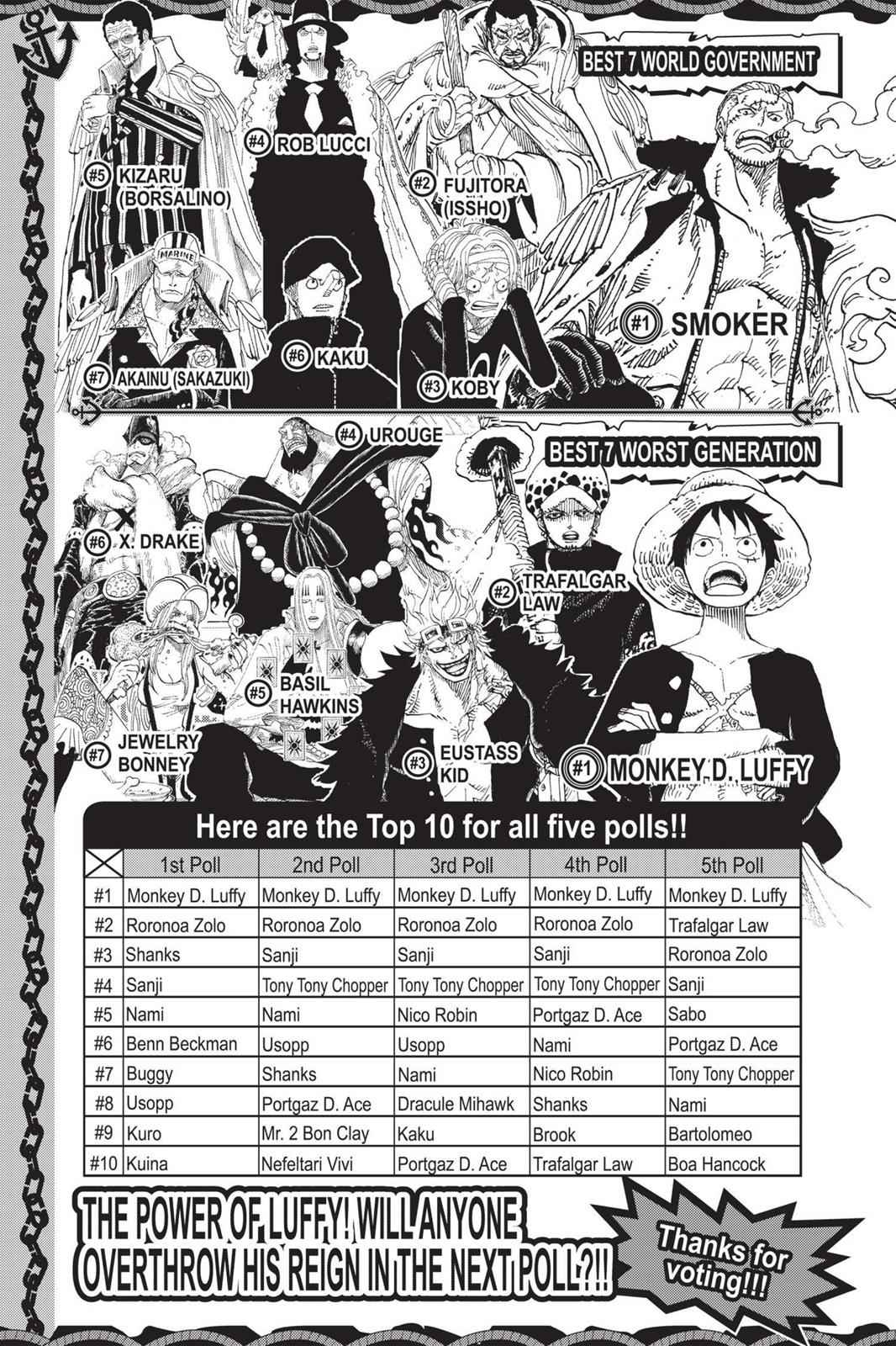 One Piece Chapter 763 Page 23