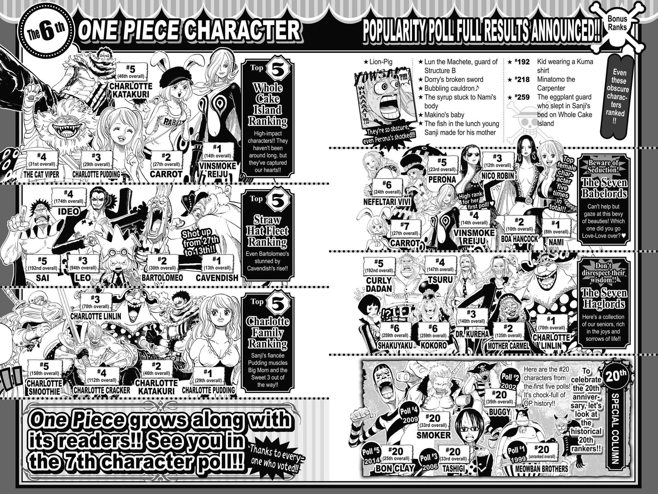 One Piece Chapter 879 Page 19