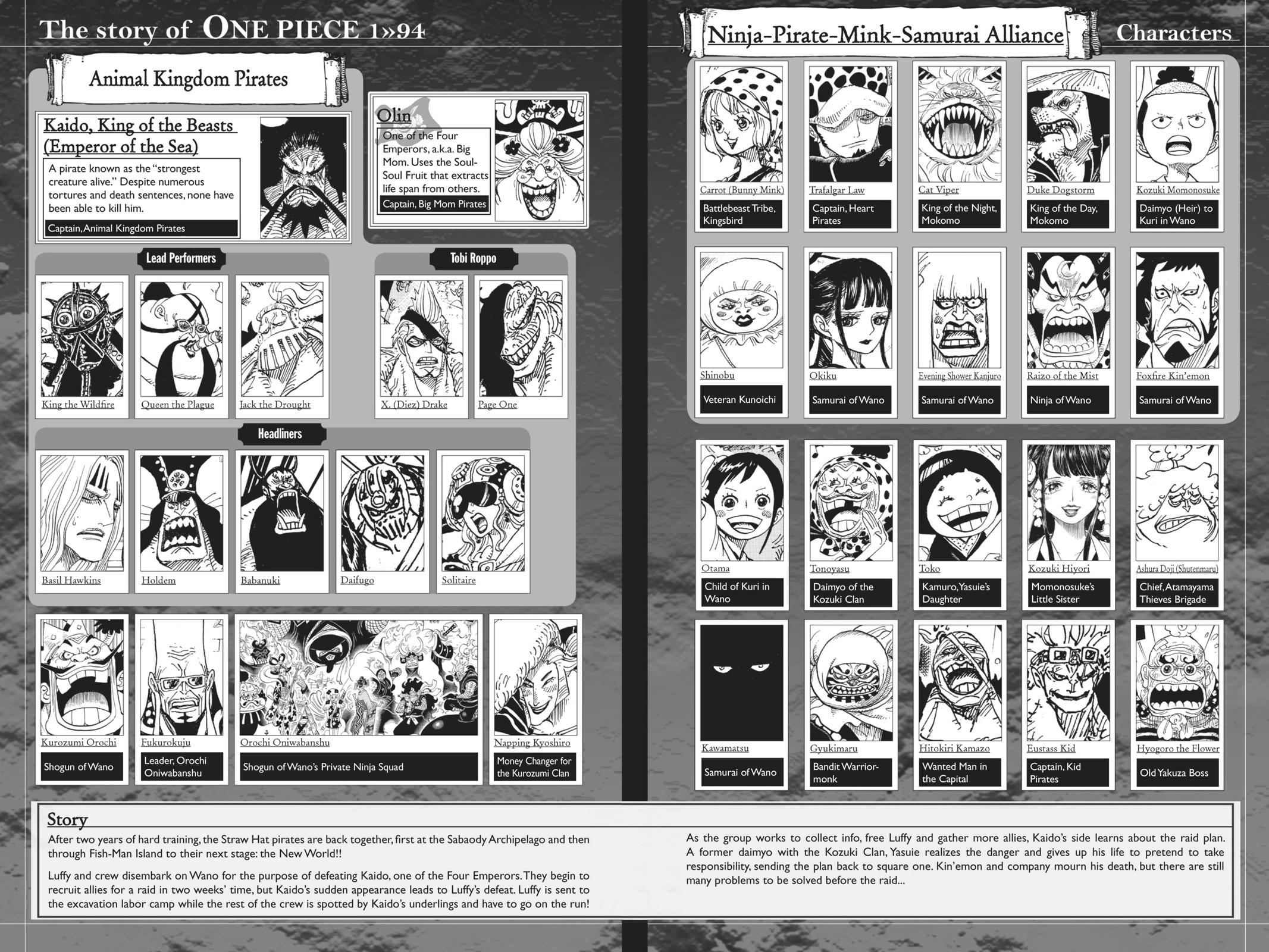 One Piece Chapter 943 Page 5