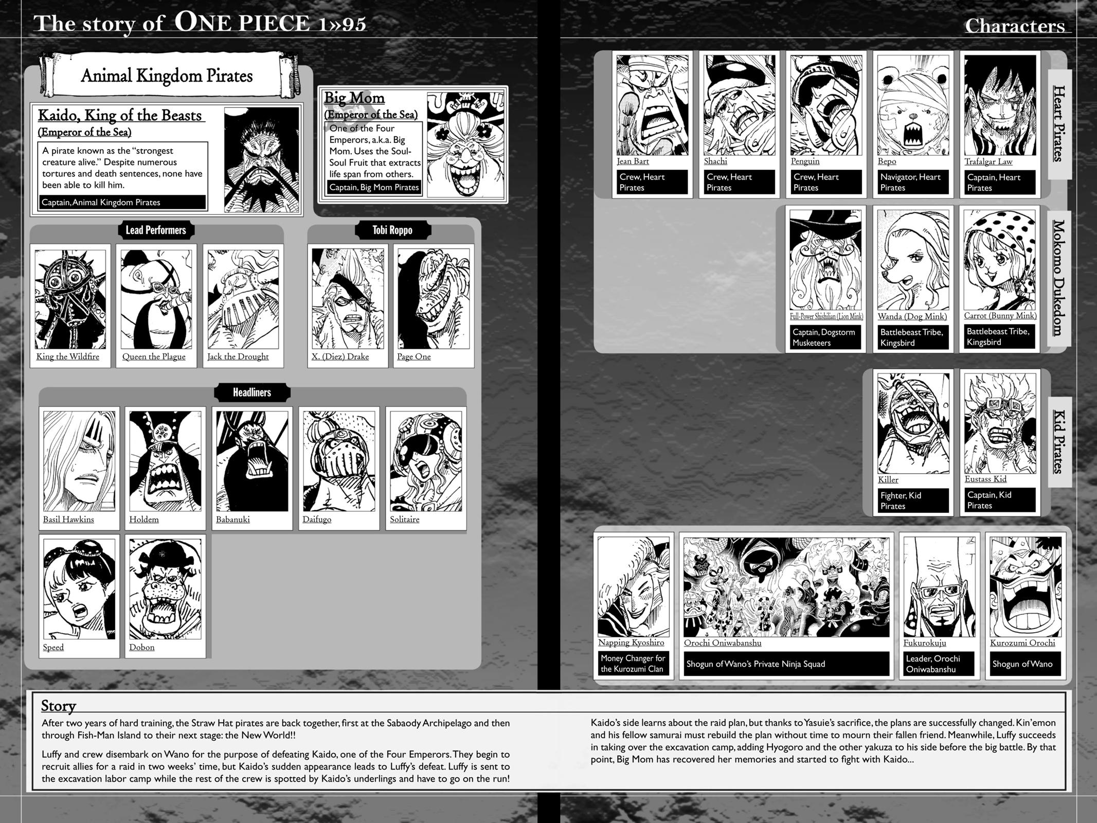 One Piece Chapter 954 Page 5