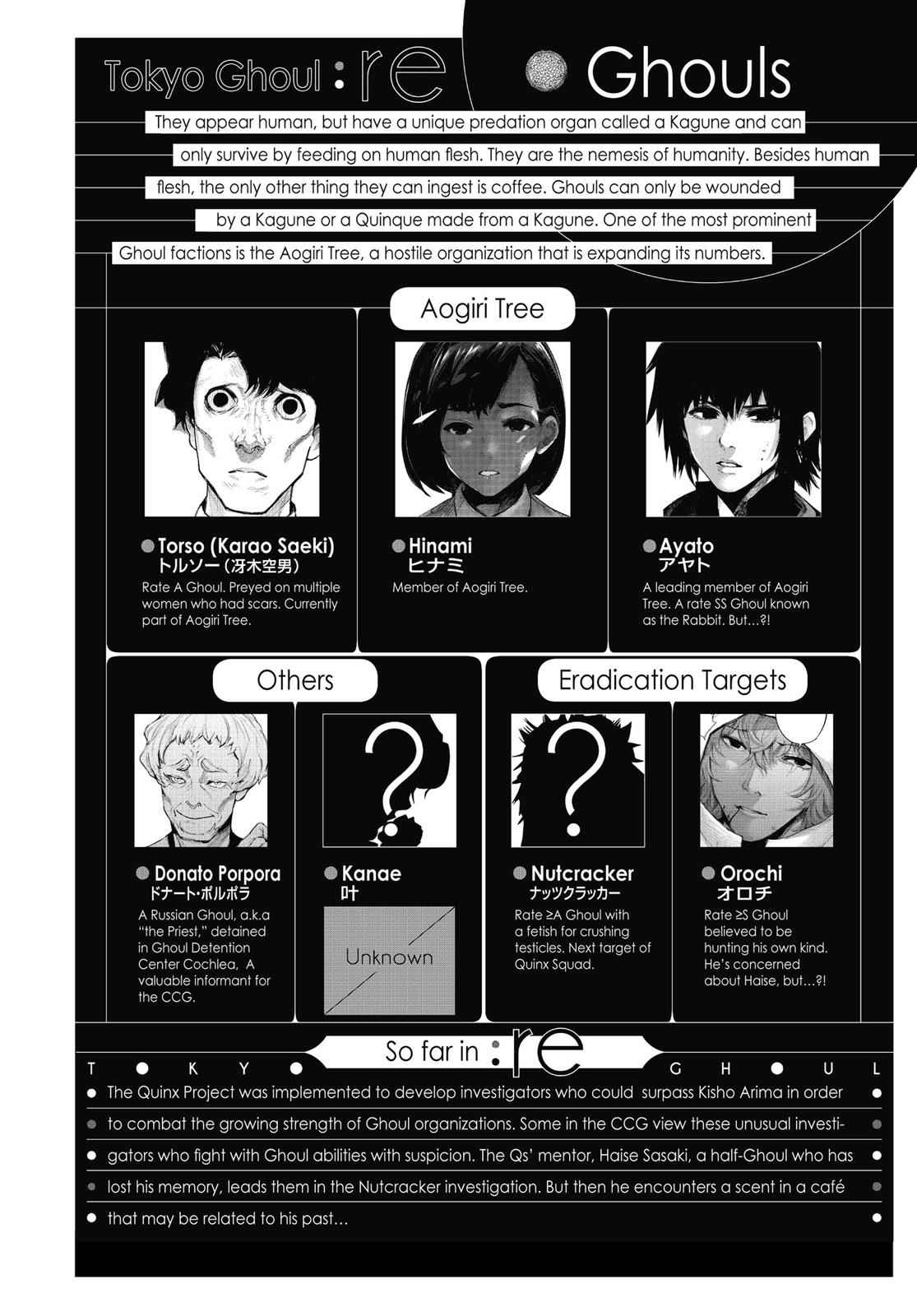 Tokyo Ghoul:re Chapter 10 Page 6
