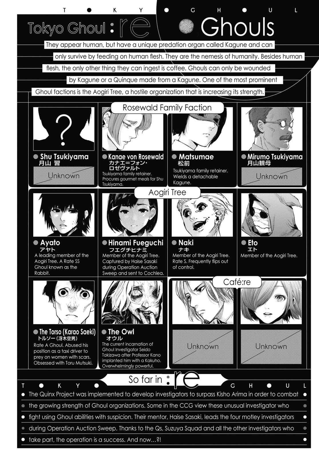 Tokyo Ghoul:re Chapter 31.6 Page 7