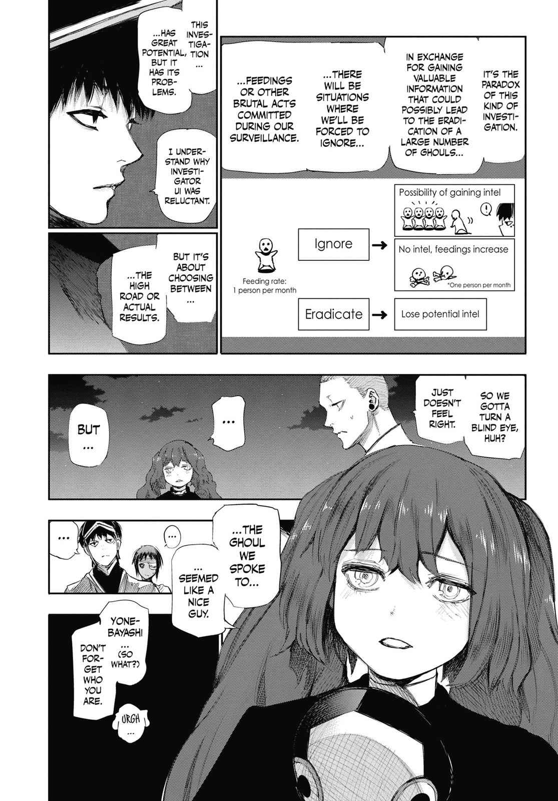 Tokyo Ghoul:re Chapter 43 Page 14