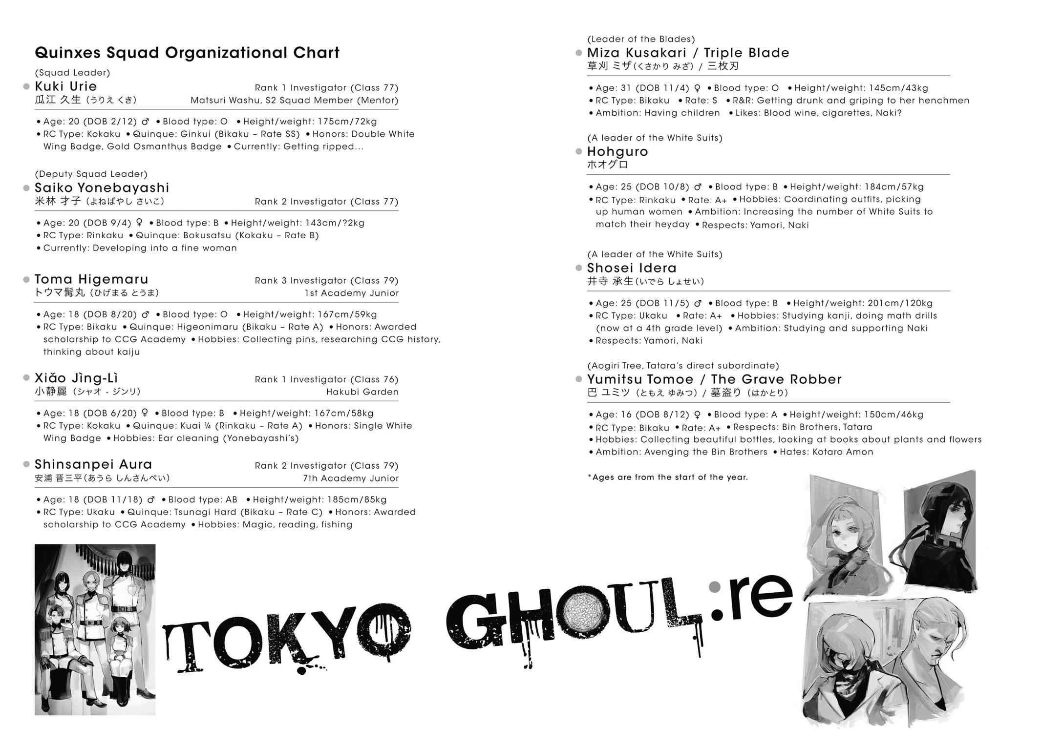 Tokyo Ghoul:re Chapter 63 Page 22