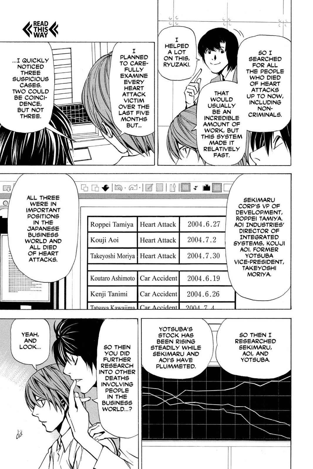 Death Note Chapter 39 Page 3